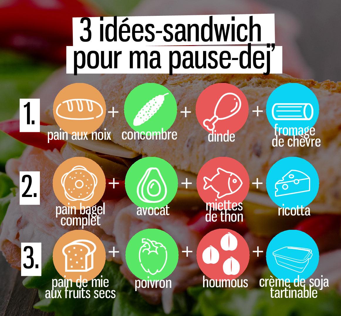 3 idées de sandwich équilibrés pour manger sainement au travail