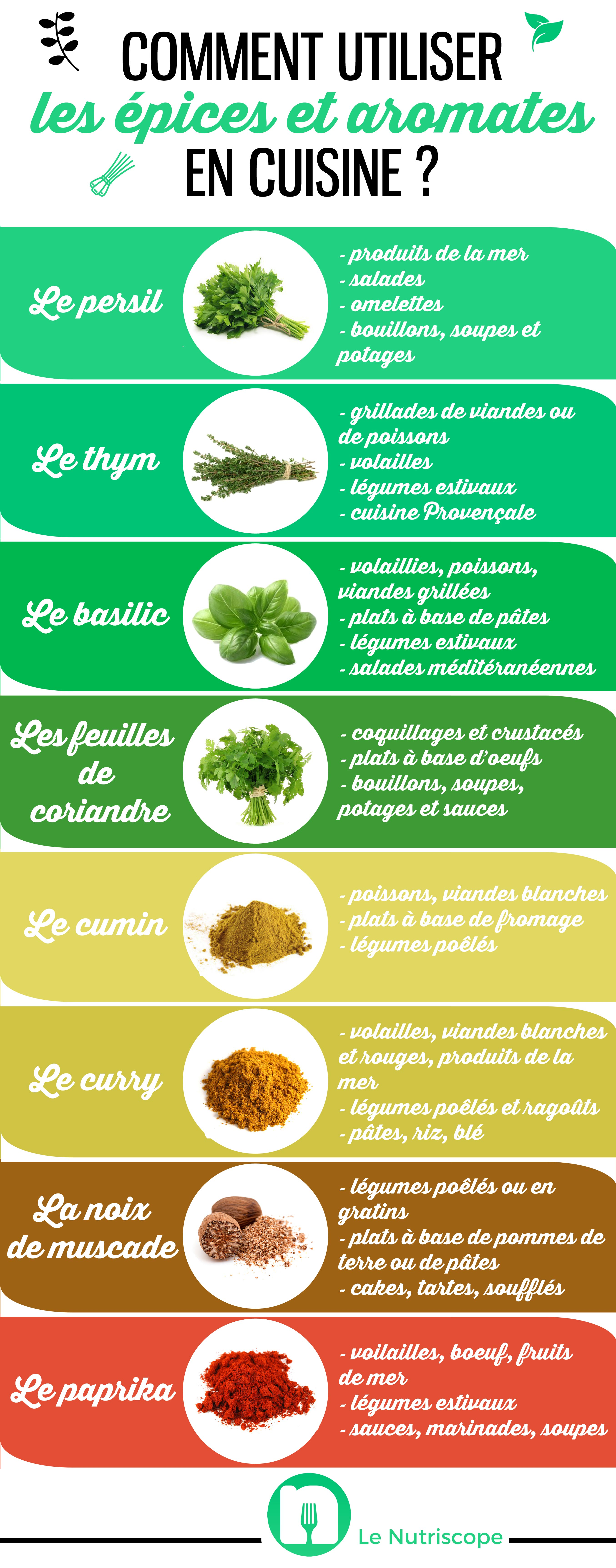 Cuisiner avec épices et aromates pour manger sain